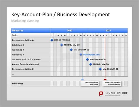 business development templates key account management powerpoint key account plan