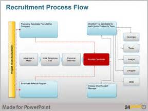 hiring process template use process flow illustrations to communicate complex