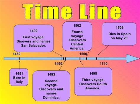 christopher columbus biography timeline christopher columbus timeline worksheet resultinfos