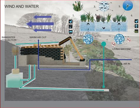 earthship home plans 301 moved permanently
