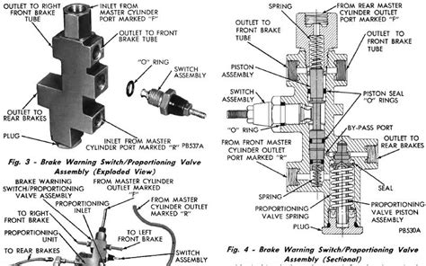 proportioning valve diagram brake proportioning valve diagram car interior design