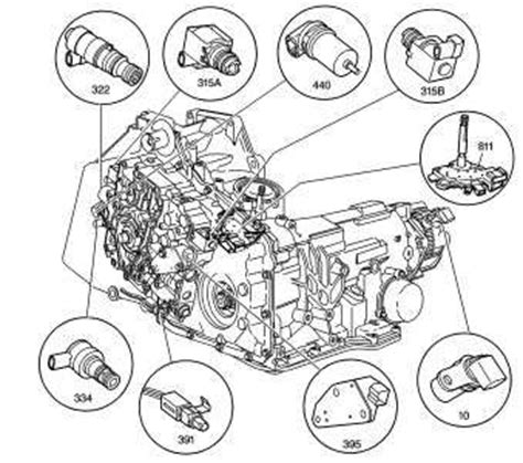 p0793 2009 toyota camry intermediate shaft speed sensor a circuit no signal 2005 mercury monterey transmission speed sensor questions with pictures fixya