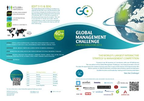 Global Mba by Global Management Challenge 2013 Why Uk Corporates