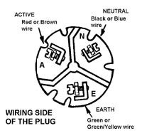 australia power cord cable standard