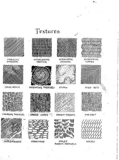work pattern types drawing textures techniques www pixshark com images