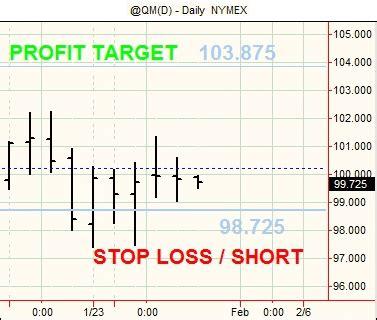 short swing profit target raggiunto sul mini argento yi algoritmica