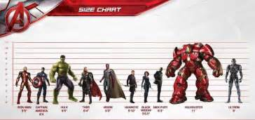 Avengers age of ultron size chart crossing finger