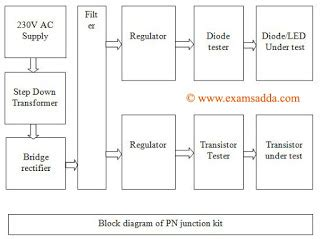 vi characteristics of pn junction diode viva questions viva voce of pn junction diode 28 images electronic devices and circuits lab viva questions