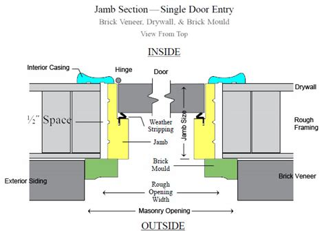 Exterior Door Jamb Sizes How To Measure The Jamb Width How To Measure The Jamb Width Help