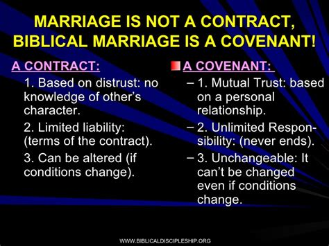 the marriage contract the bibles guide to understanding muslims books relationships and the bible