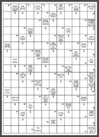 Palavras cruzadas – Wikipédia, a enciclopédia livre