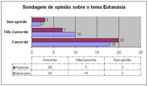 preguntas interesantes de filosofia tudo sobre a eutan 225 sia maio 2010