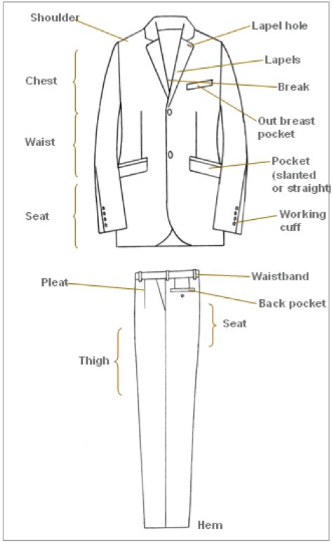 pattern part meaning anatomy of a suit from his style diary silhouettes