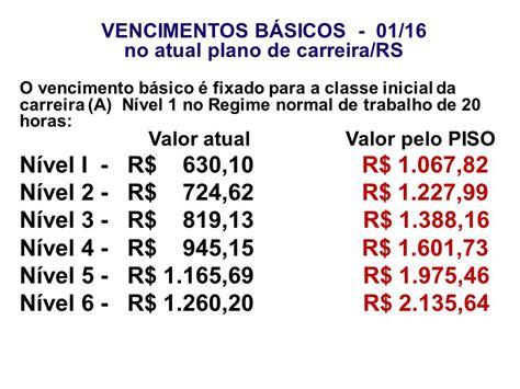 piso salarial biologo rs 2016 n 227 o pagam o piso salarial