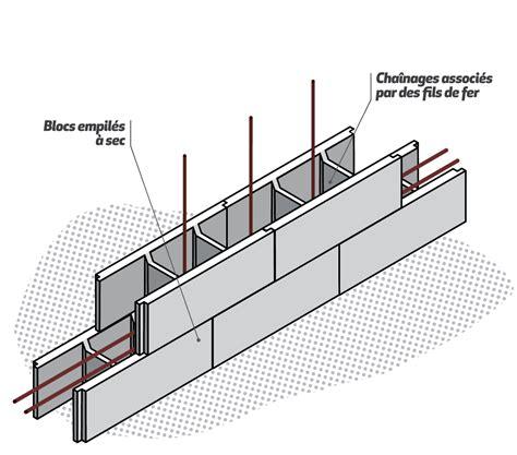 Ferraillage Bloc A Bancher 5090 by Ferraillage Bloc A Bancher Construire Sa Piscine En Bloc