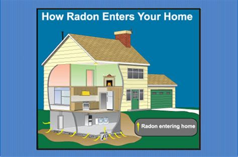 radon gas in homes all you need to