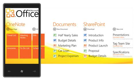 could microsoft office go multi platform for mobile wired