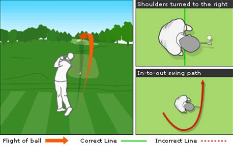 golf swing draw bbc sport golf skills how to draw the ball