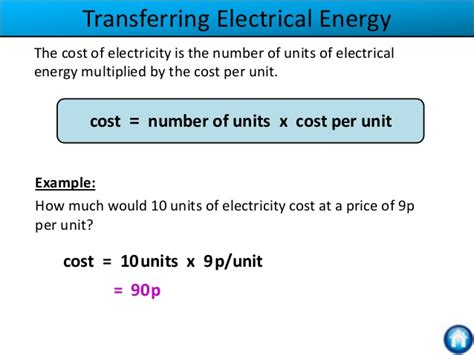 how much do utilities cost for a one bedroom apartment how much does electricity cost what is a kilowatt hour kwh
