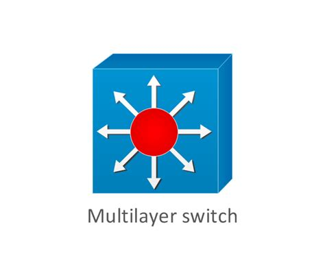 Multilayer Switch how to use switches in network diagram vmware vnetwork