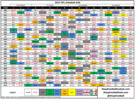 printable nfl schedule grid 2017 sharp football analysis