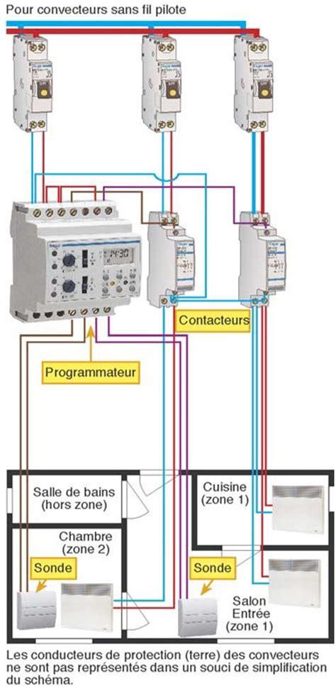 puissance radiateur electrique chambre chauffage electrique pour chambre r alisations chauffage