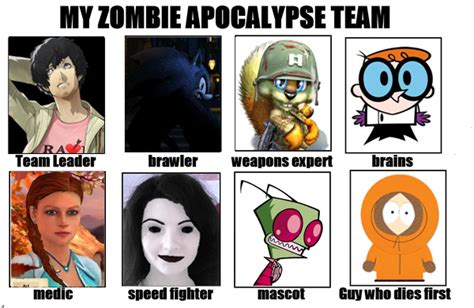 Zombie Team Meme - zombie apocalypse team meme by totallydeviantlisa on