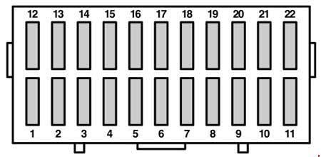Ford Ka 1996 2008 Fuse Box Diagram Auto Genius
