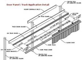 Pole Barn Door Hardware Ulisa How To Install Pole Barn Trusses