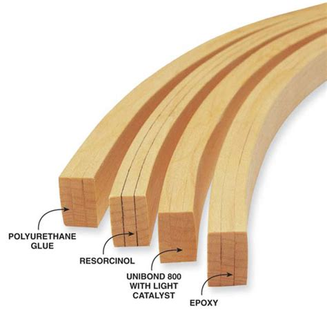 q a which glue for bent lamination popular woodworking magazine