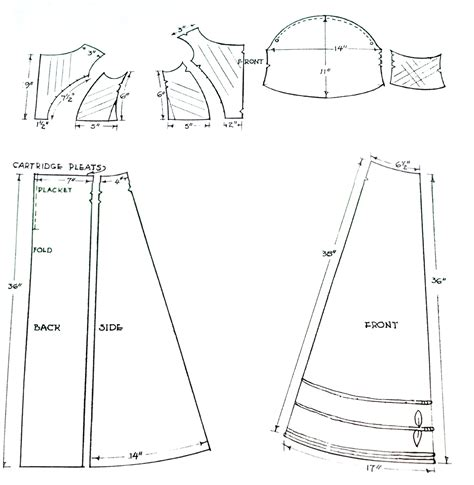 Pattern Making Gown | anatomy of a dress regency dress measurements sewing