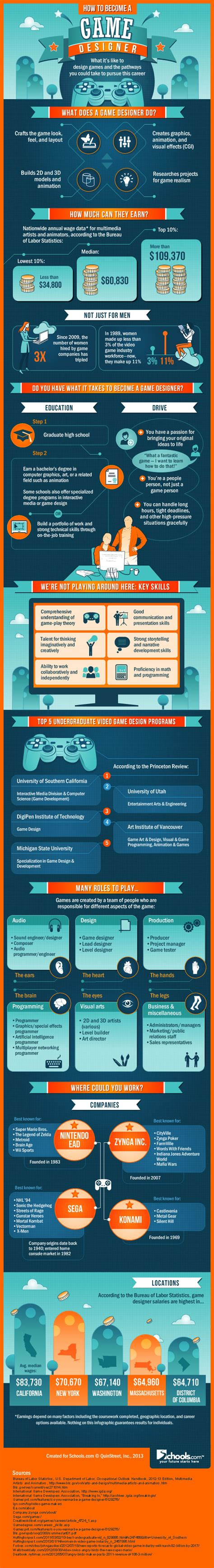 game design info infographic how to become a game designer