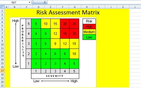 risk matrix template project management risk assessment matrix template in excel project