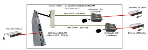 four port ethernet switch wiring diagram repair wiring