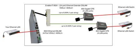 awesome cat5e wiring diagram for gigabit contemporary