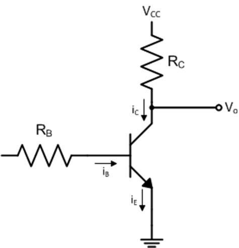 bjt transistor gain formula ece252 lesson 17