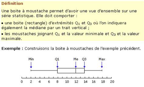 diagramme en boite en ligne cours de diagramme en bo 238 te maxicours