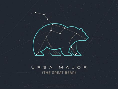 constellations ursa major by csaba gyulai dribbble