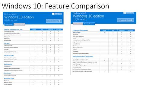 service desk tools comparison and recommendation windows 10 version feature comparison jorgep com