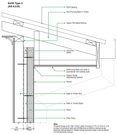 soffit roof overhang detail pictures to pin on