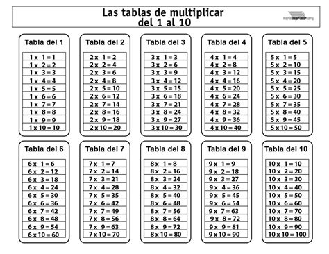 tablas de multiplicar tabla7 tablas de multiplicar del 100 related keywords tablas de
