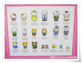 7 11 kitty 角色扮演派對 收藏盒的背面 有介紹 kitty 的家族成員 flickr