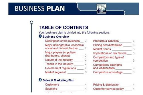 Natwest Business Plan Template Choice Image Business Cards Ideas
