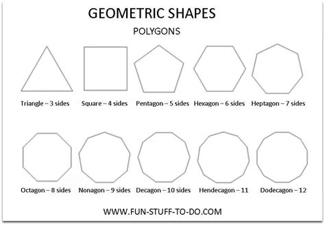 Polygon Shapes Worksheet by Polygons Worksheet New Calendar Template Site