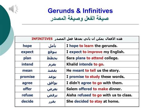 gerund or infinitive do to do doing page 3 of 4 basic english grammar lesson 06 gerunds and infinitives