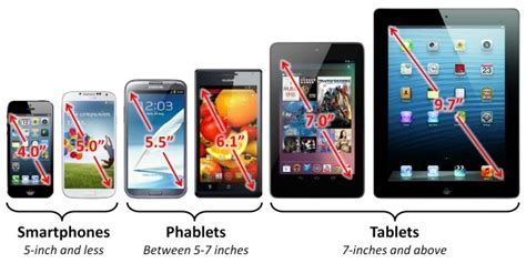 new phablet phones the phablet reigns supreme at mwc e media the econocom