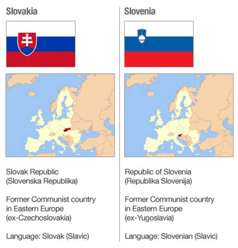 confusion with slovakia – opportunity for more nation