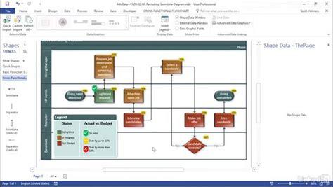 visio swimlane tutorial visualize kpis in a swimlane diagram