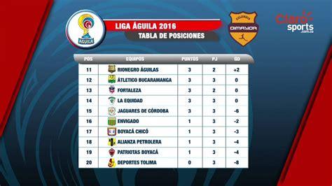 tabla de posiciones del ceonato de futbol colombiano 2016 tabla de posiciones liga 193 guila 2016 youtube