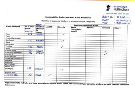 waste audit report template waste audit form completed 10 january david mott flickr
